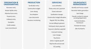 Commercial Lending Software Cassiopae