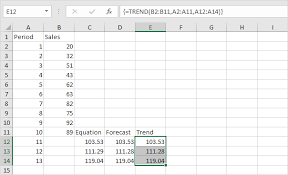 How To Forecast In Excel Forecast And Trend Function In Excel Easy Excel Tutorial