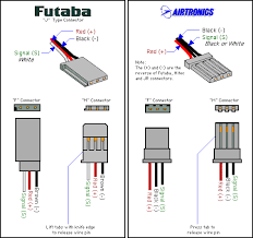 Futaba Receiver Chart Rc Servo Connection Reading Industrial Wiring Diagrams