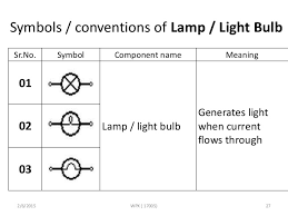 light bulb wiring diagram light image wiring diagram showing post media for light bulb electric diagram symbols on light bulb wiring diagram