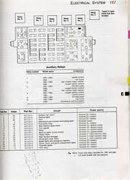fuse box diagram vw for a vw rabbit conv fixya do you have a 1984 vw rabbit convertible fuse diagram and or a wiring schematic