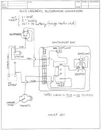Unique allis chalmers c wiring diagram gallery best images for rh oursweetbakeshop info allis chalmers b
