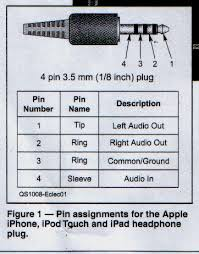 notes on headsets apple ipod iphone etc plug pin out