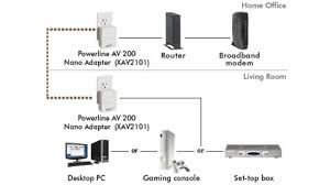 xbox system link wiring diagram wiring diagram and schematic wiring diagram nest zen