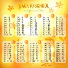 Multiplication Table With Colorful Background Stock Vector - Image ...