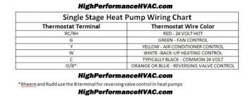 heat pump thermostat wiring chart diagram honeywell nest ecobee heat pump thermostat wiring chart diagram