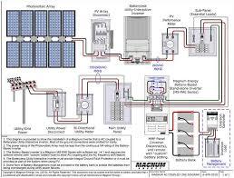 solar wiring diagram grid tie diagrams