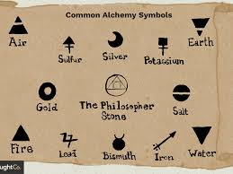 Alchemy Symbols And Meanings