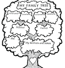 Making A Family Tree For Free Family Tree Printable Template Family Tree Forms To Print