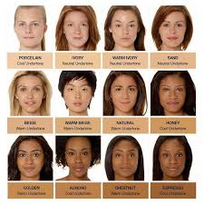Skin Tones Human Skin Colours Range From Palest White To