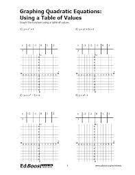 graphing quadratic equations using a