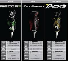Bauer Skate Fit Chart What Are The Best Hockey Skates How To Find The Right