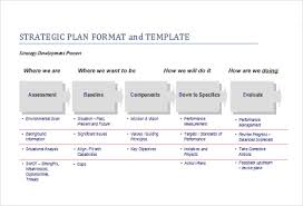 Sample Word Document Templates Image Result For Strategy Document Template Word Ceo Strategic