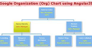 Google Charts For Angular 5 Google Organization Org Chart Using Angularjs Dotnet