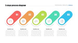 Google Docs Infographic Template Hislide Io Free Download Now