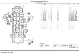 97 cherokee sport fuse diagram 97 wiring diagrams 1999 jeep grand cherokee fuse box diagram at 2000 Jeep Cherokee Sport Fuse Box Diagram