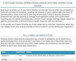 health tips for college freshmen breanne morassutti cottage kitchen inspection guide