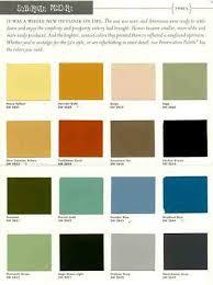 modern paint colorsBest 25 Modern paint colors ideas on Pinterest  Interior paint