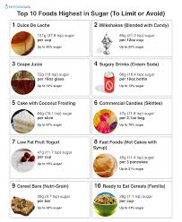 Low Sugar Diet Chart Top 10 Foods Highest In Sugar To Limit Or Avoid