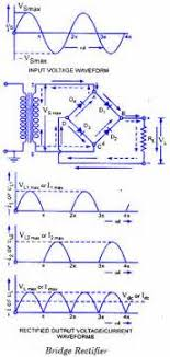 half wave bridge rectifier circuit diagram images capacitor input bridge rectifier full wave rectifier circuit diagram