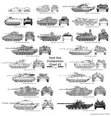 car sizes chart tank vs car comparison chart armored vehicles