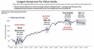 The Good Shepherd Investor Gurufocus Com