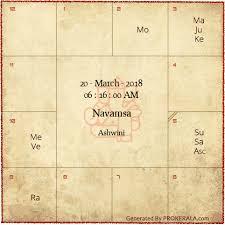 Navamsa Chart With Nakshatra Calculator Navamsa Navamsa Chart Calculation Get Navamsa Chart Online