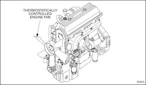 cooling system detroit diesel troubleshooting diagrams series 60 engine cooling fan