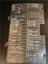 solved need fuse diagram for 99 honda civic lx to fixya i need a fuse panel diagram for a 1993 honda civic lx