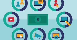 How To Better Spend Your Social Media Marketing Budget Salesforce