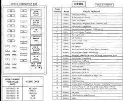 1999 f650 fuse box map 1999 wiring diagrams online