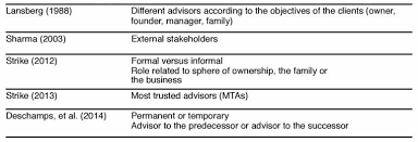 What Is The Advisor Invitation Verification Form Fascinating The Role Of Advisors And The Sequence Of Their Actions In Sibling