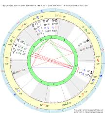 Tyga Charts Birth Chart Tyga Scorpio Zodiac Sign Astrology