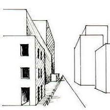 Arbeitsblatt Zeichnen Perspektive Zentralperspektive Schluchten In