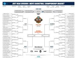 Bracket For Ncaa Basketball Tournament March Madness 2017 Printable Ncaa Tournament Bracket Ncaa Com