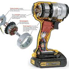 electric generator how it works. Electric Generator How It Works E