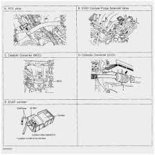 2004 kia sedona engine diagram pretty 2003 kia sedona fuse box 2004 kia sedona engine diagram amazing kia sorento 2004 engine diagram of 2004 kia sedona engine