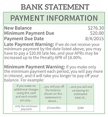 Spending And Credit Card Payments Makingcents Navy