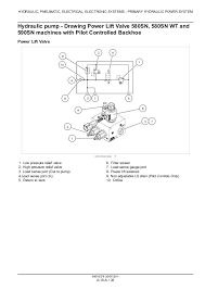 case 580 wiring diagram wiring diagram for you case 580 super k backhoe service manual expovenice org case 580 backhoe wiring diagram case 580