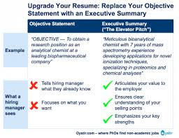 Objective Statement vs. Executive Summary
