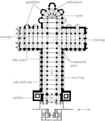 Take A Virtual Tour  St Patricku0027s Cathedral  New York NYCathedral Floor Plans
