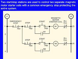 schematic for bmw startstop motorcycle schematic schematic for bmw startstop wiring diagram start stop motor control control circuits 0269 schematic