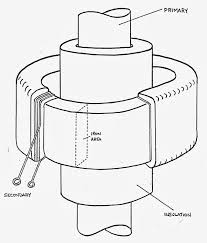 Figure 2 3 typical current transformers