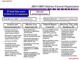 Jpeo Cbd Org Chart Socom Cbrn Symposium December 2 Ppt Download