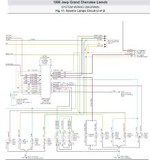 wiring diagram for 1996 jeep grand cherokee readingrat net Wiring Diagram For Jeep Grand Cherokee 1996 jeep grand cherokee laredo system wiring diagrams exterior,wiring diagram,wiring diagram for wiring diagram for 1999 jeep grand cherokee