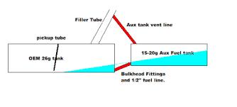 DIY fuel tank expansion. Aux fuel tank - Diesel Place : Chevrolet ...