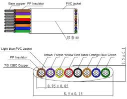 rs232 to rj45 wiring diagram wiring diagram rj45 rs 422 wiring diagram image about