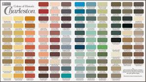 Durons Colors Of Historic Charleston Are Now Available At