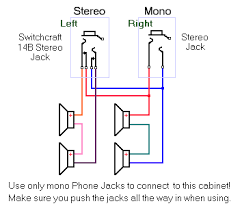 wiring a 4 x 12 speaker cabinet series parallel configuration in mono mode