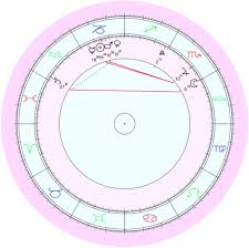 The Most Awkward Moment In Life Im Jaebums Natal Chart